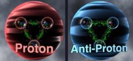 المادة المضادة وتطبيقاتها