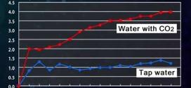 بشرى من اليابان: العلاج بالماء الساخن المكربن بدلاً من البتر